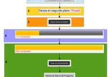 Esquema Funcionamiento Ejecución Tareas Segundo Plano
