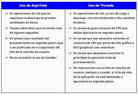 Tabla AsynTask Vs Threads