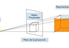 Proyección Objeto 2D A 3D