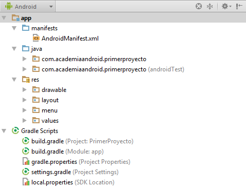 Tipo de listado de carpetas 'Android'