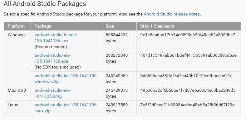 Descarga de Android Studio para Windows, Mac y Linux