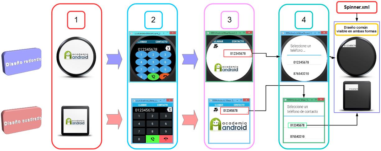Diagrama Logica De La App