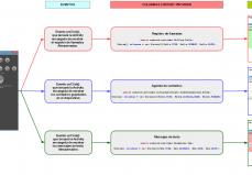 Logica Activities Content Provider