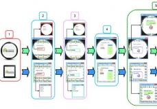 Lógica App