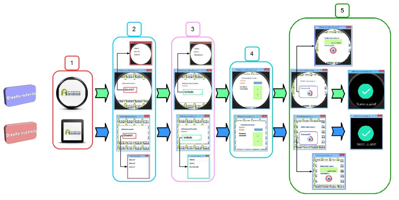 Diagrama lógica App