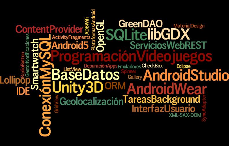 Tematicas Programación Android y Videojuegos