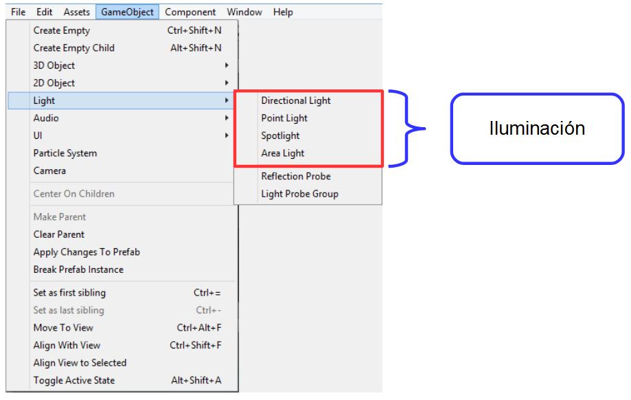 Opciones Objeto Iluminación en menú editor Unity3D
