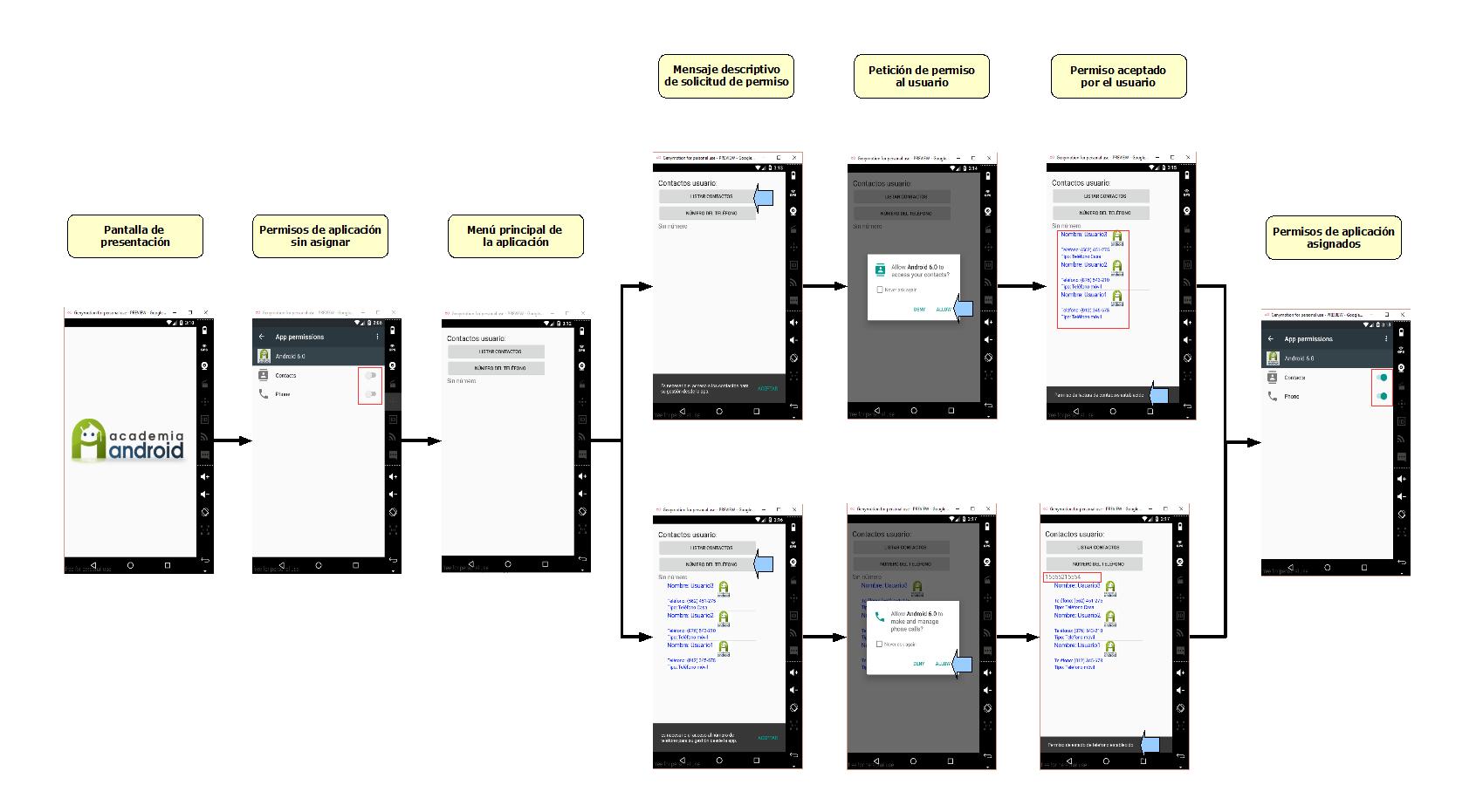 Lógica App Android 6.0