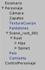 Estructura del proyecto construcción del personaje para unity3D