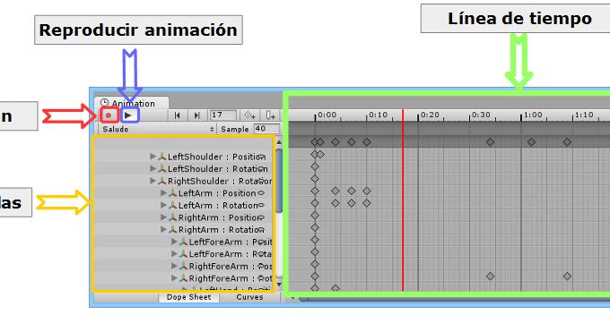 Ejemplo De Animation