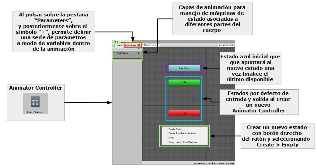 Ventaba Animator, descripción de elementos e interfaz
