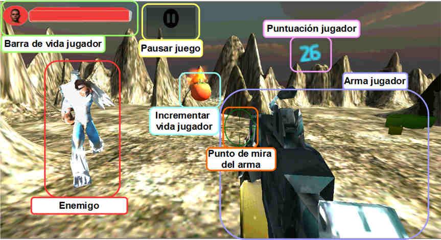 Interfaz del juego Unity