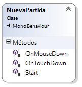 Diagrama clase NuevaPartida
