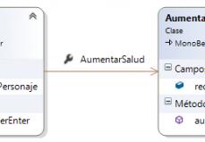 Diagrama UML Recogervida Aumentar Salud
